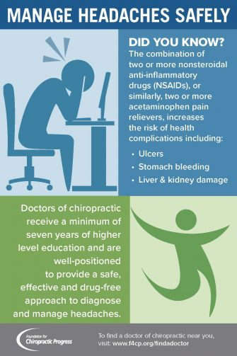 Tennessee Chiropractic Association Headaches And Chiropractic
